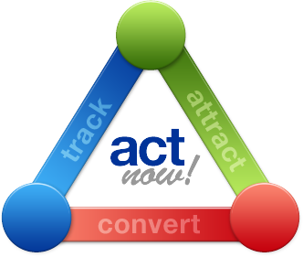 Attract, Convert & Track Industrial Website Traffic - Industrial Web Solutions
